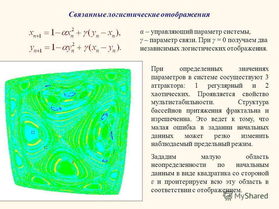 Связанные логистические отображения α – управляющий параметр системы, γ – параметр связи. При γ = 0 получаем два независимых логистических отображения. При определенных значениях параметров в системе сосуществуют 3 аттрактора: 1 регулярный и 2 хаотич