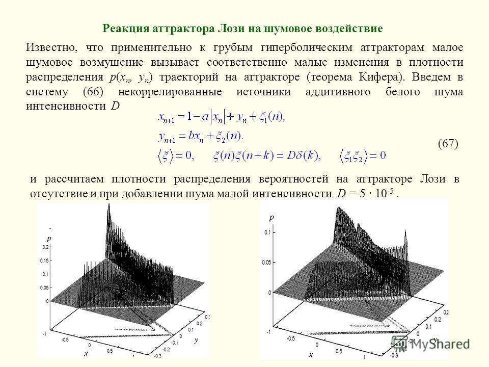 Реакция аттрактора Лози на шумовое воздействие Известно, что применительно к грубым гиперболическим аттракторам малое шумовое возмущение вызывает соответственно малые изменения в плотности распределения p(x n, y n ) траекторий на аттракторе (теорема