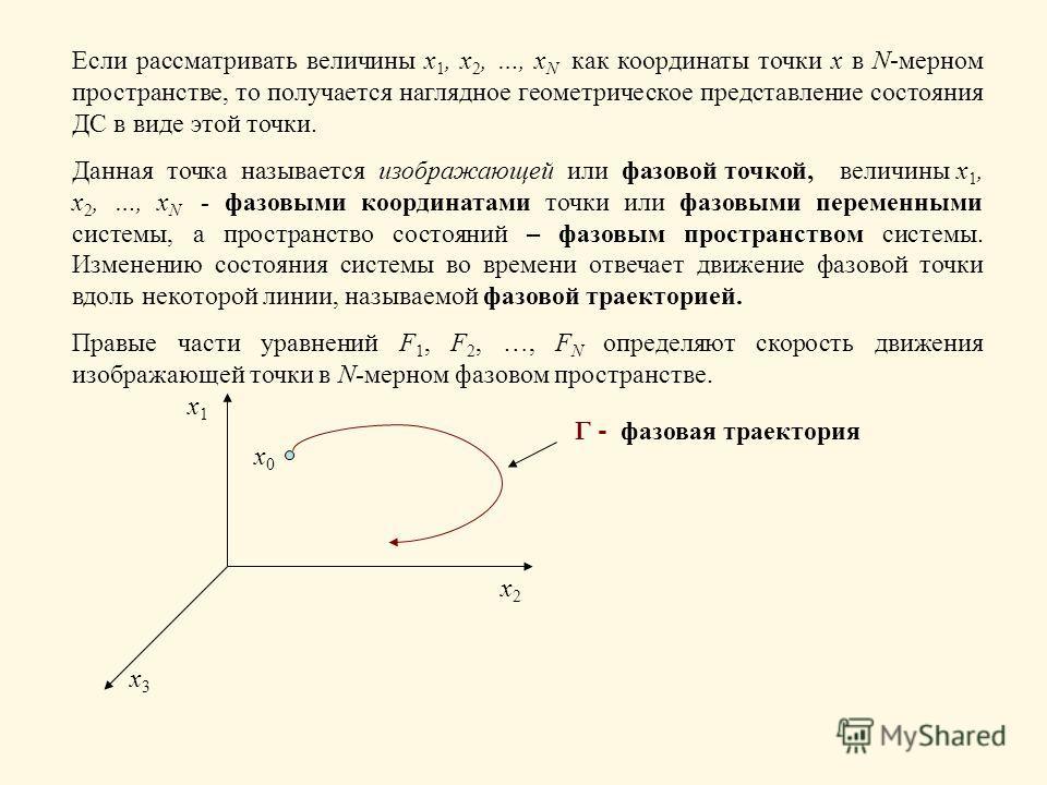 Если рассматривать величины x 1, x 2, …, x N как координаты точки x в N-мерном пространстве, то получается наглядное геометрическое представление состояния ДС в виде этой точки. Данная точка называется изображающей или фазовой точкой, величины x 1, x