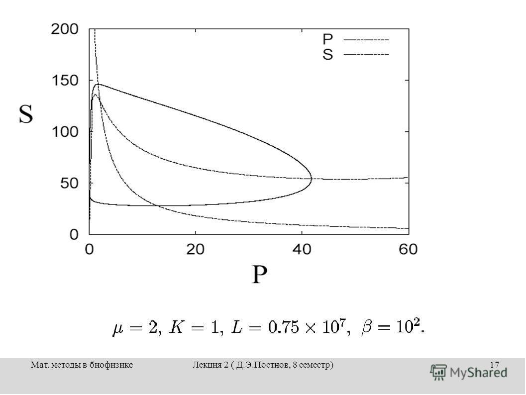 Мат. методы в биофизикеЛекция 2 ( Д.Э.Постнов, 8 семестр)17