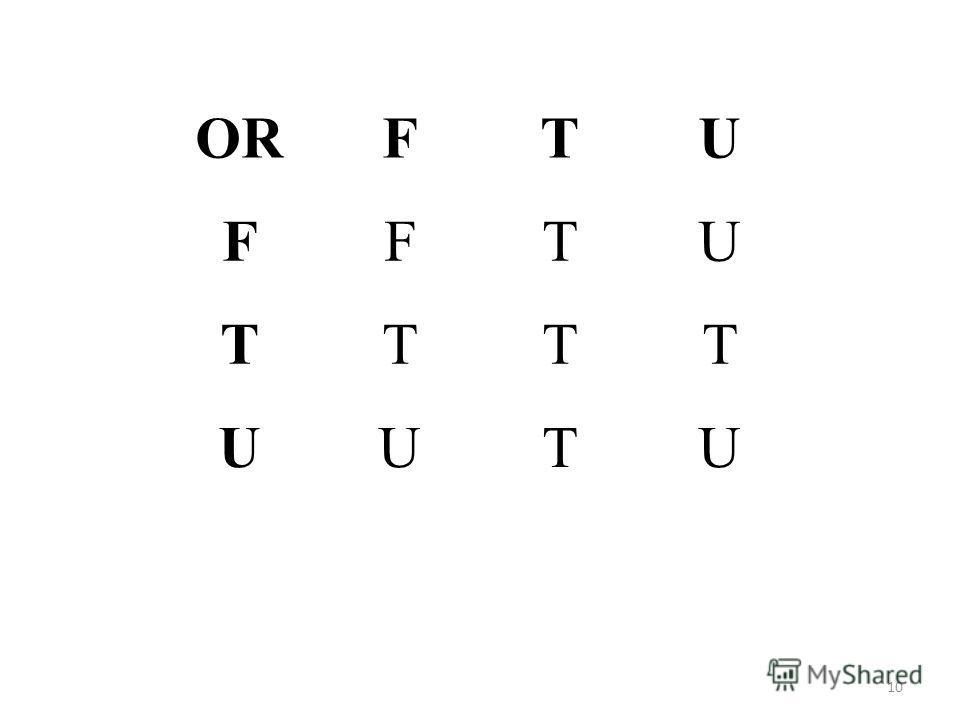 ORFTU FFTU TTTT UUTU 10