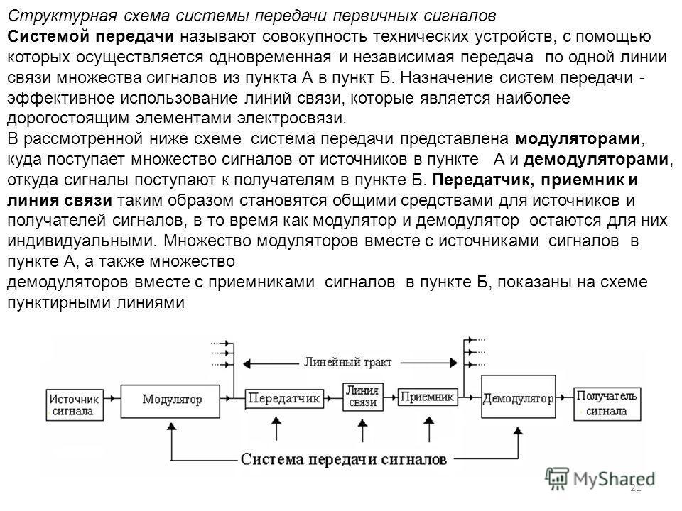 21 Структурная схема системы передачи первичных сигналов Системой передачи называют совокупность технических устройств, с помощью которых осуществляется одновременная и независимая передача по одной линии связи множества сигналов из пункта А в пункт