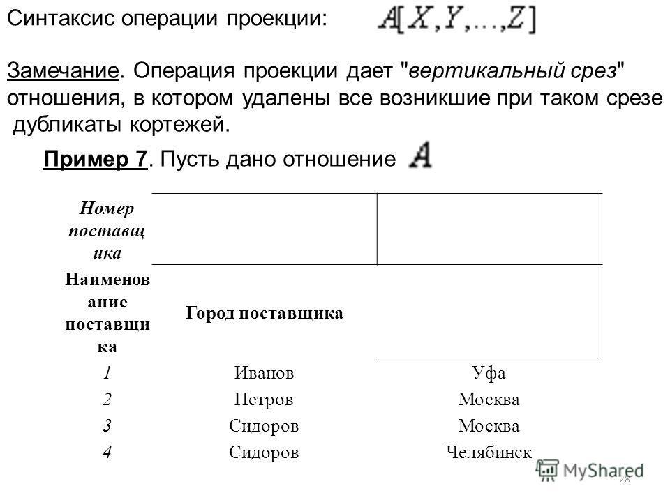Синтаксис операции проекции: Замечание. Операция проекции дает
