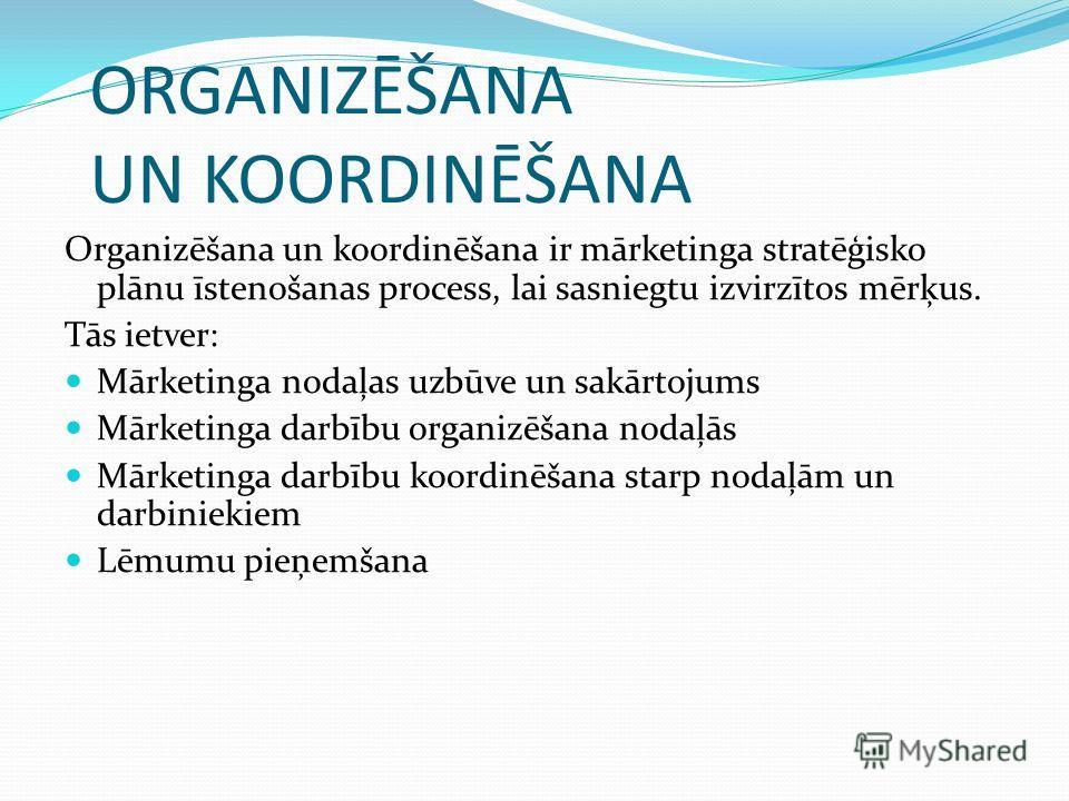 ORGANIZĒŠANA UN KOORDINĒŠANA Organizēšana un koordinēšana ir mārketinga stratēģisko plānu īstenošanas process, lai sasniegtu izvirzītos mērķus. Tās ietver: Mārketinga nodaļas uzbūve un sakārtojums Mārketinga darbību organizēšana nodaļās Mārketinga da