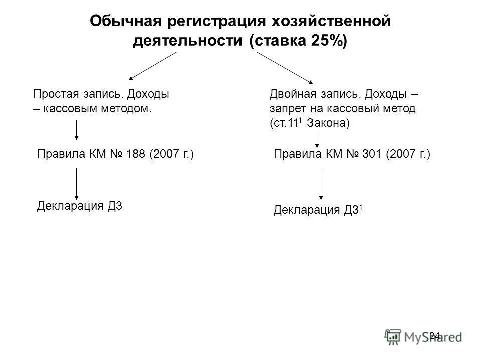 24 Обычная регистрация хозяйственной деятельности (ставка 25%) Простая запись. Доходы – кассовым методом. Правила КМ 188 (2007 г.) Декларация Д3 Двойная запись. Доходы – запрет на кассовый метод (ст.11 1 Закона) Правила КМ 301 (2007 г.) Декларация Д3