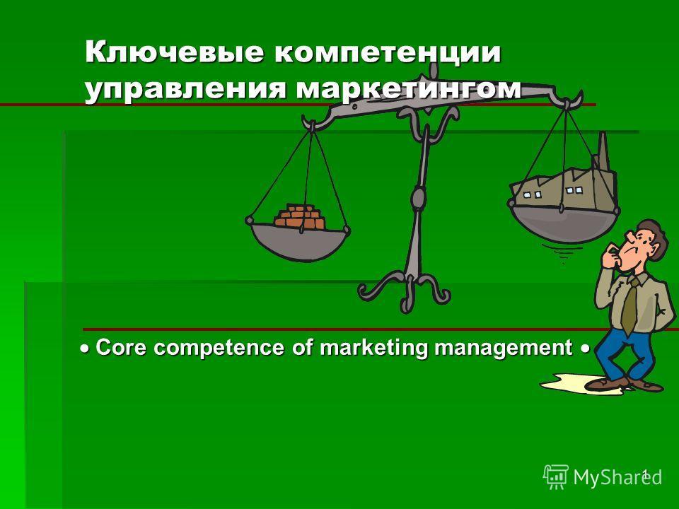 1 Core competence of marketing management Core competence of marketing management Ключевые компетенции управления маркетингом