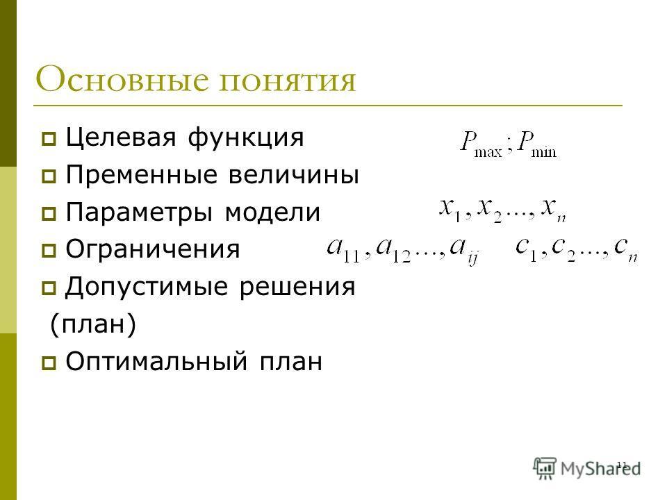 11 Основные понятия Целевая функция Пременные величины Параметры модели Ограничения Допустимые решения (план) Оптимальный план