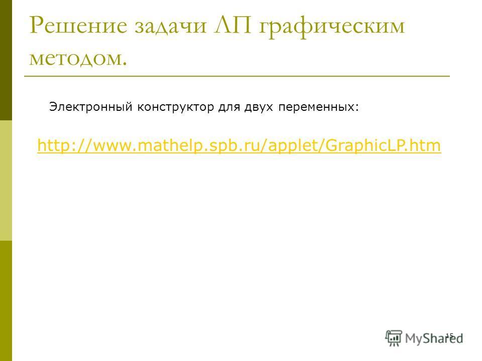 15 Решение задачи ЛП графическим методом. http://www.mathelp.spb.ru/applet/GraphicLP.htm Электронный конструктор для двух переменных: