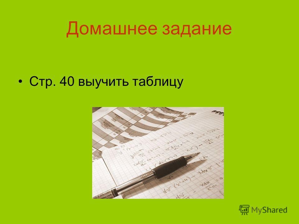 Домашнее задание Стр. 40 выучить таблицу