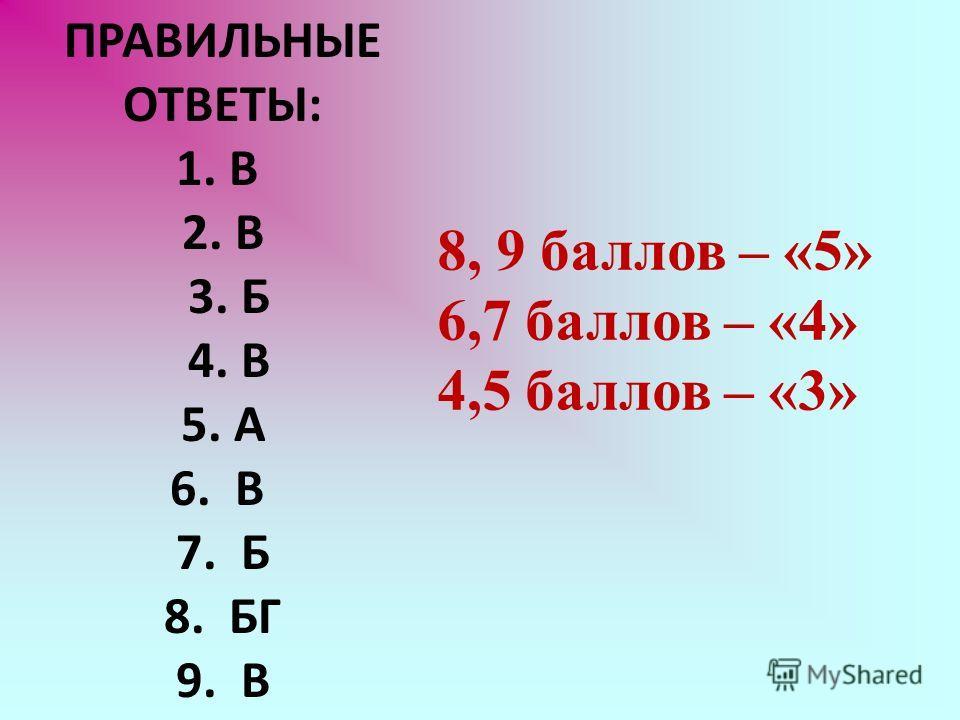 ПРАВИЛЬНЫЕ ОТВЕТЫ: 1. В 2. В 3. Б 4. В 5. А 6. В 7. Б 8. БГ 9. В 8, 9 баллов – «5» 6,7 баллов – «4» 4,5 баллов – «3»