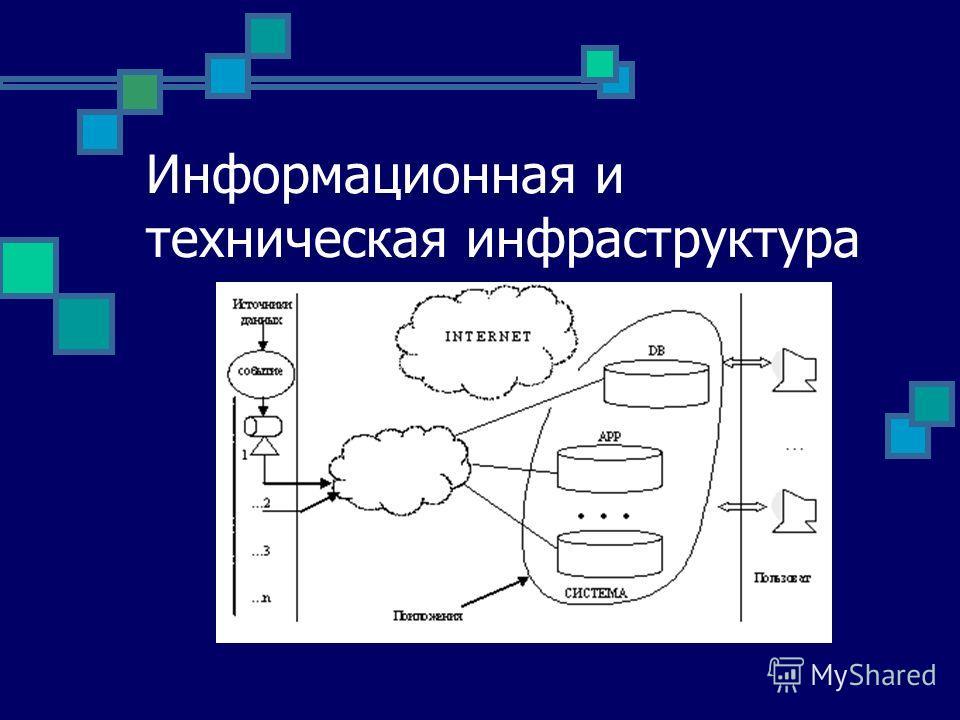Информационная и техническая инфраструктура