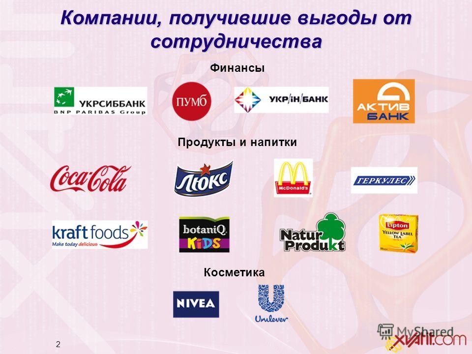 2 Компании, получившие выгоды от сотрудничества Финансы Продукты и напитки Косметика