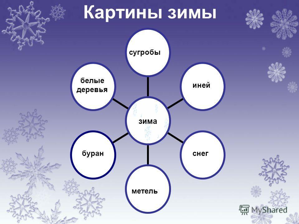 зима Картины зимы снег иней сугробы белые деревья буран метель