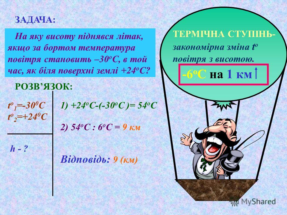 Який тиск вважається нормальним на висоті 250 м над рівнем моря? Який тиск вважається нормальним у Астрахані, що лежить на 26 м нижче рівня моря? Яким вважається тиск у 692 мм рт ст на висоті 1 км: нормальним, підвищеним або пониженим і на скільки? П