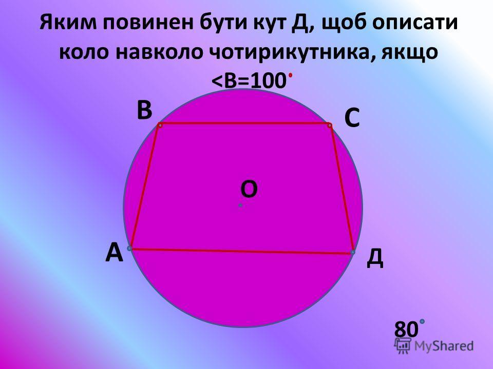 Яким повинен бути кут Д, щоб описaти коло навколо чотирикутника, якщо