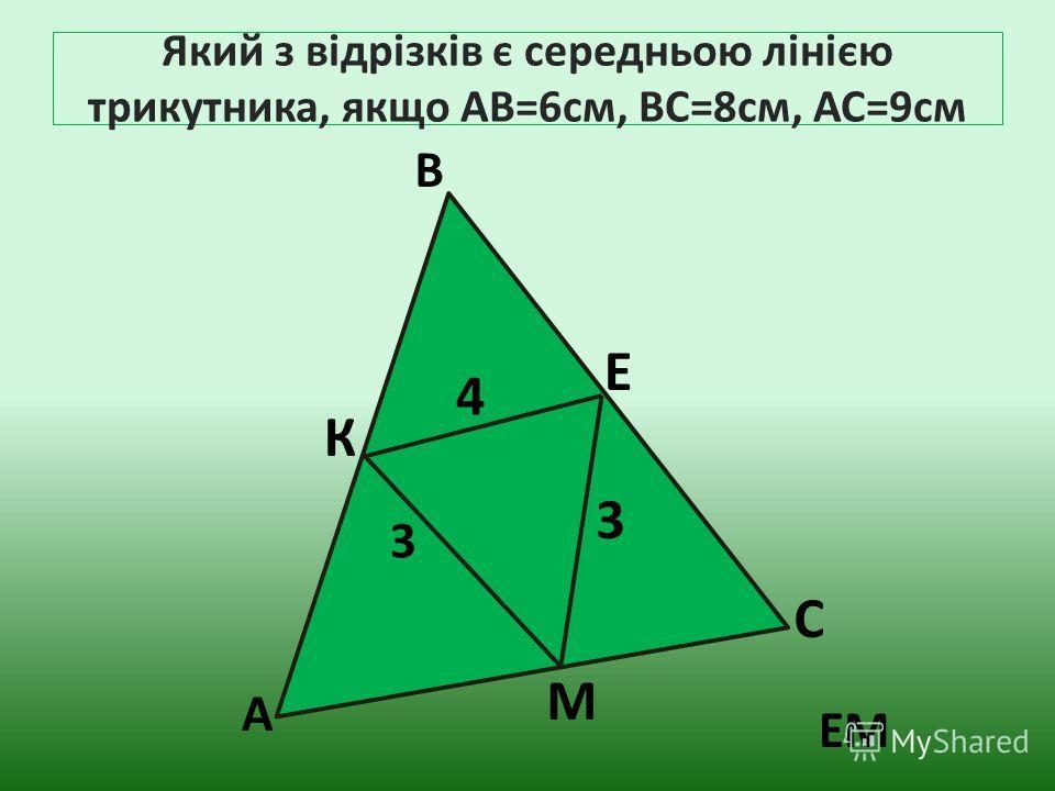 Який з відрізків є середньою лінією трикутника, якщо АВ=6см, ВС=8см, АС=9см В А С Е К М 4 3 3 ЕМ