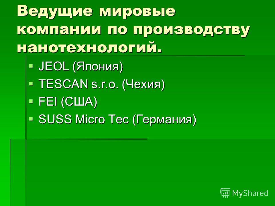 Ведущие мировые компании по производству нанотехнологий. JEOL (Япония) JEOL (Япония) TESCAN s.r.o. (Чехия) TESCAN s.r.o. (Чехия) FEI (США) FEI (США) SUSS Micro Tec (Германия) SUSS Micro Tec (Германия)