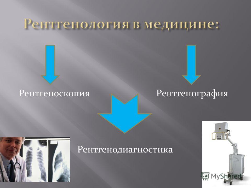 Рентгеноскопия Рентгенография Рентгенодиагностика