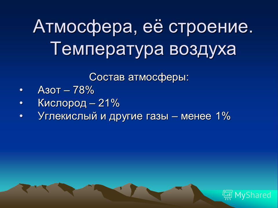 Атмосфера, её строение. Температура воздуха Состав атмосферы: Азот – 78%Азот – 78% Кислород – 21%Кислород – 21% Углекислый и другие газы – менее 1%Углекислый и другие газы – менее 1%