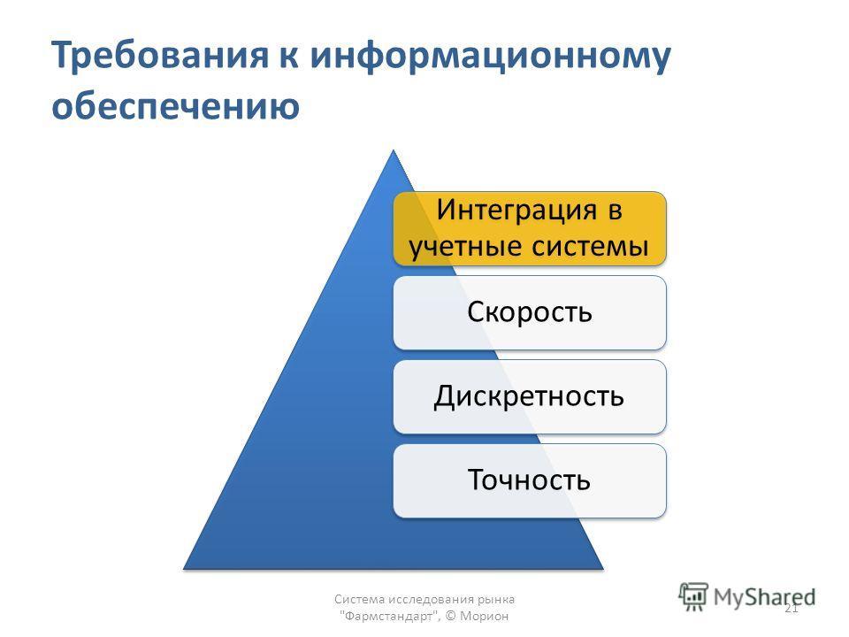 Требования к информационному обеспечению Интеграция в учетные системы СкоростьДискретностьТочность 21 Система исследования рынка Фармстандарт, © Морион