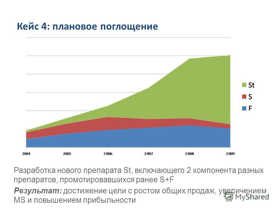 Кейс 4: плановое поглощение Разработка нового препарата St, включающего 2 компонента разных препаратов, промотировавшихся ранее S+F Результат: достижение цели с ростом общих продаж, увеличением MS и повышением прибыльности