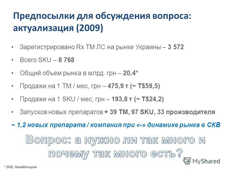 Предпосылки для обсуждения вопроса: актуализация (2009) Зарегистрировано Rx ТМ ЛС на рынке Украины – 3 572 Всего SKU – 8 768 Общий объем рынка в млрд. грн – 20,4* Продажи на 1 ТМ / мес, грн – 475,9 т (~ T$59,5) Продажи на 1 SKU / мес, грн – 193,8 т (