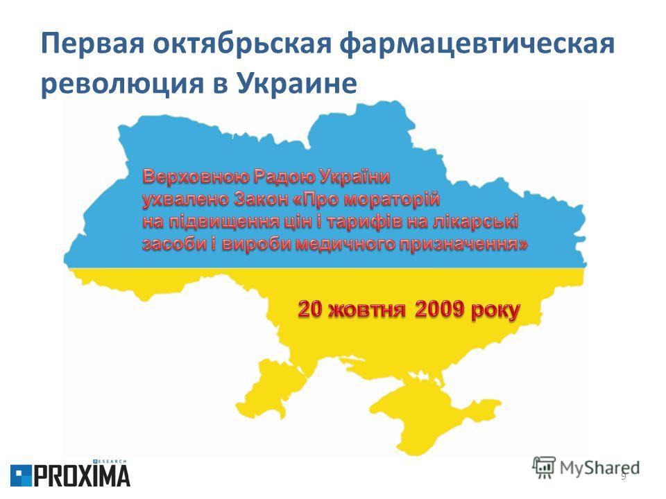 Первая октябрьская фармацевтическая революция в Украине 9