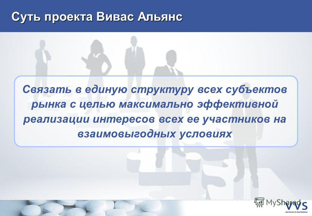 Суть проекта Вивас Альянс Связать в единую структуру всех субъектов рынка с целью максимально эффективной реализации интересов всех ее участников на взаимовыгодных условиях