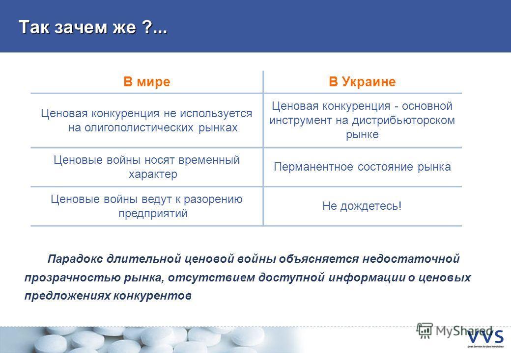 Так зачем же ?... В миреВ Украине Ценовая конкуренция не используется на олигополистических рынках Ценовая конкуренция - основной инструмент на дистрибьюторском рынке Ценовые войны носят временный характер Перманентное состояние рынка Ценовые войны в