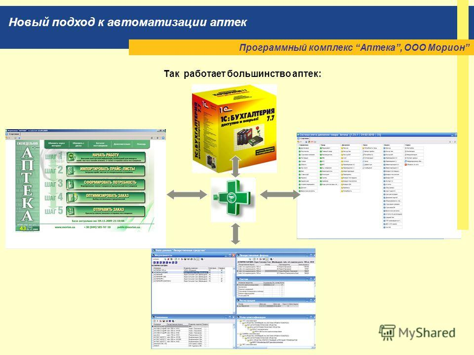 Новый подход к автоматизации аптек Так работает большинство аптек: Новый подход к автоматизации аптек Программный комплекс Аптека, ООО Морион