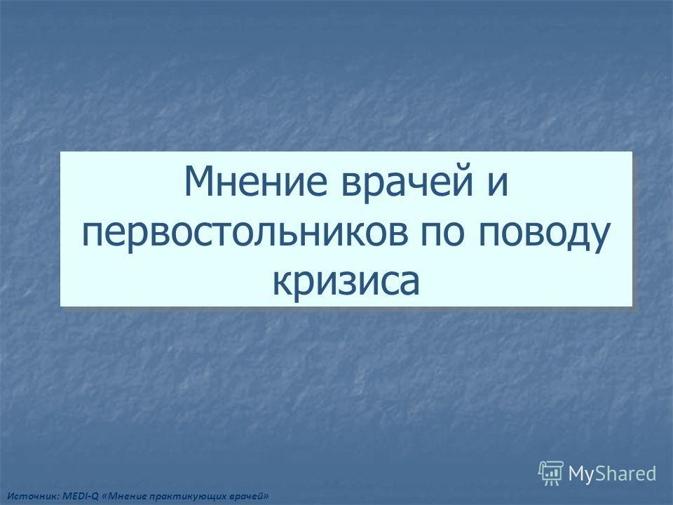 Источник: MEDI-Q «Мнение практикующих врачей»