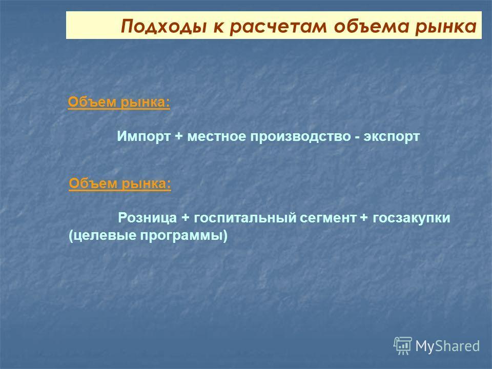 Объем рынка: Импорт + местное производство - экспорт Объем рынка: Розница + госпитальный сегмент + госзакупки (целевые программы) Подходы к расчетам объема рынка
