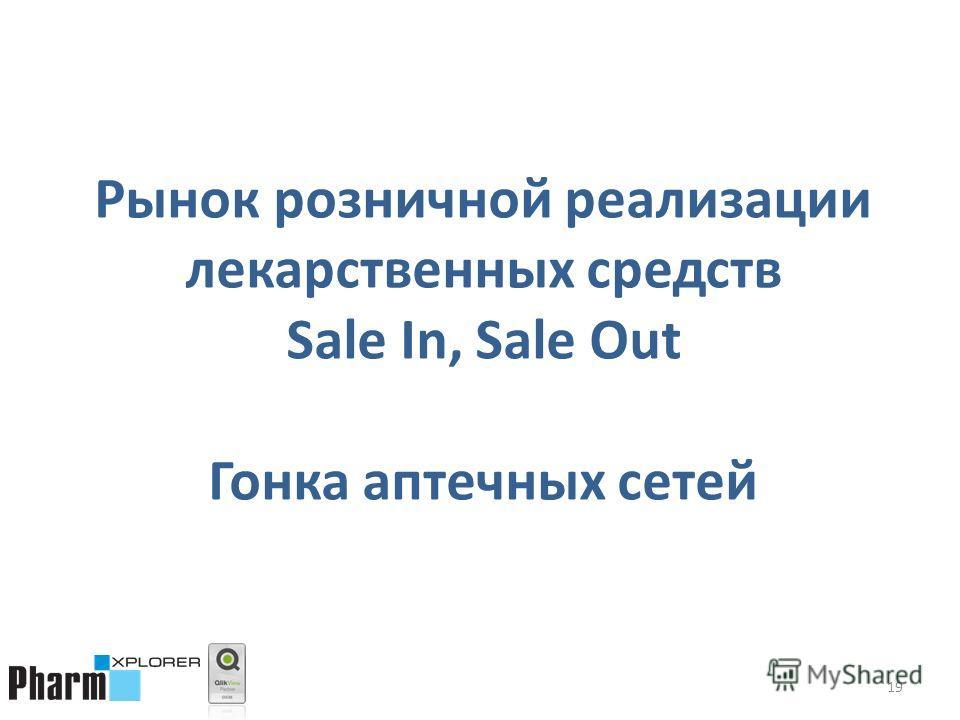 19 Рынок розничной реализации лекарственных средств Sale In, Sale Out Гонка аптечных сетей