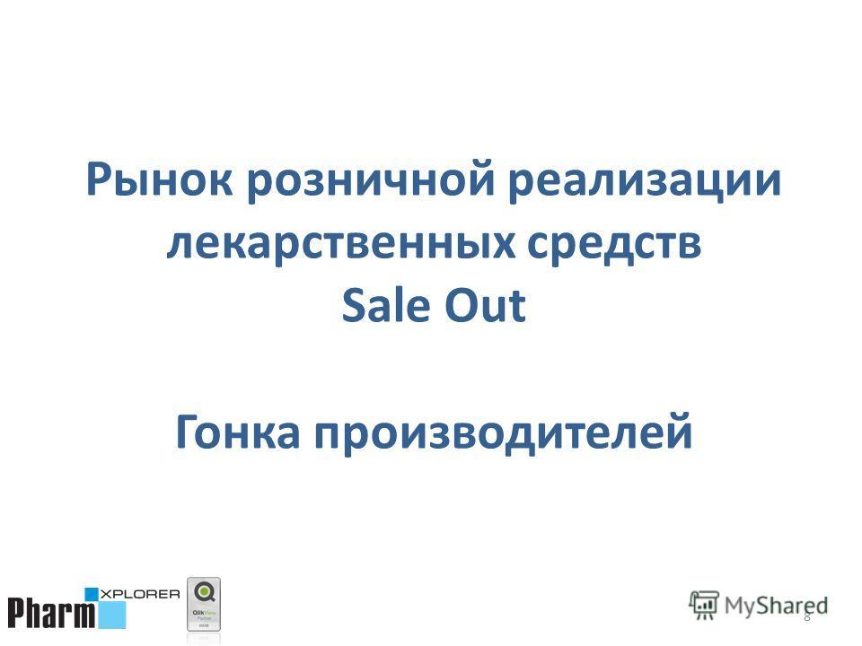 8 Рынок розничной реализации лекарственных средств Sale Out Гонка производителей