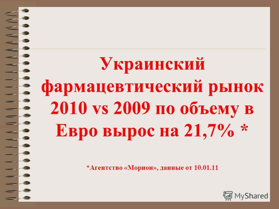 Украинский фармацевтический рынок 2010 vs 2009 по объему в Евро вырос на 21,7% * *Агентство «Морион», данные от 10.01.11