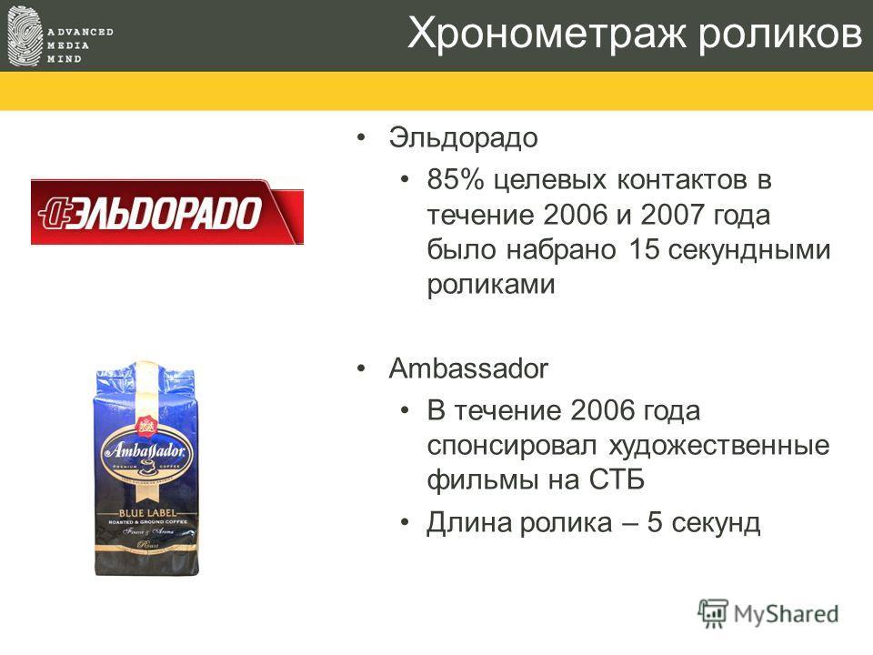 Хронометраж роликов Эльдорадо 85% целевых контактов в течение 2006 и 2007 года было набрано 15 секундными роликами Ambassador В течение 2006 года спонсировал художественные фильмы на СТБ Длина ролика – 5 секунд