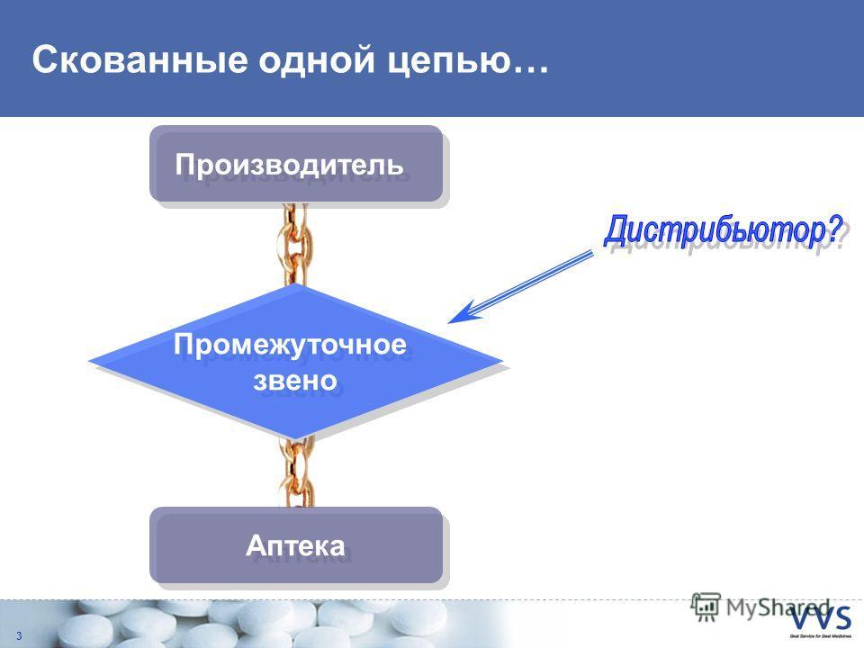 3 Скованные одной цепью… Производитель Аптека Промежуточное звено Промежуточное звено