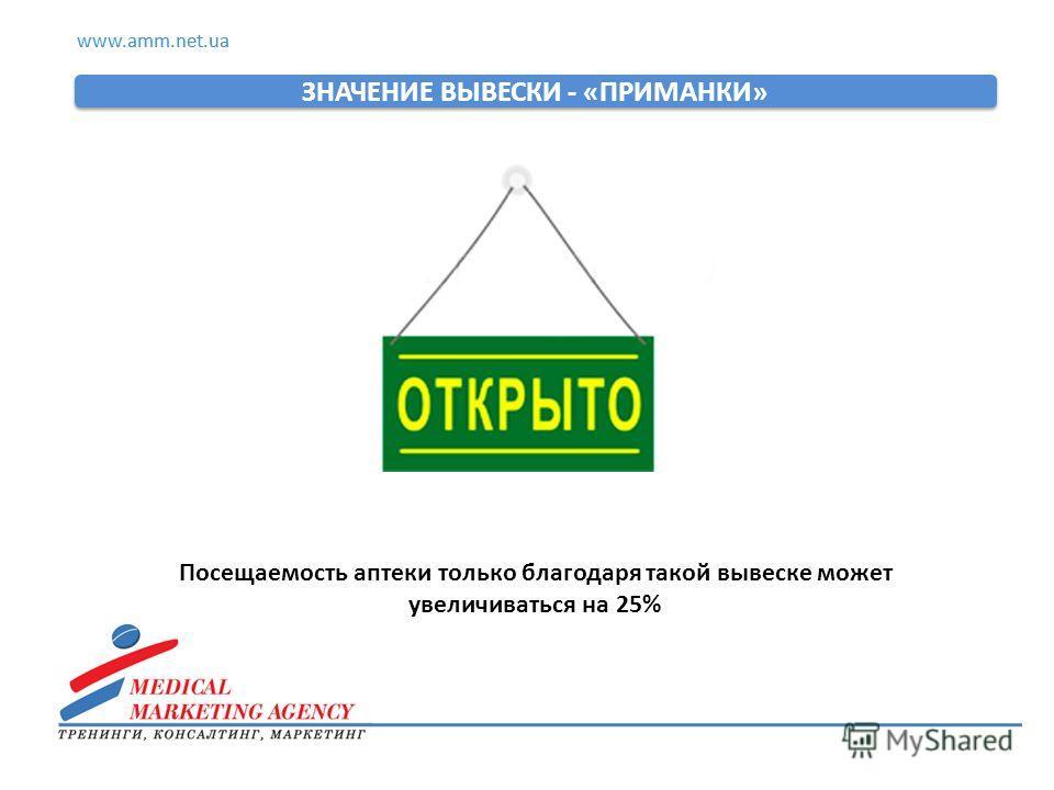 www.amm.net.ua ЗНАЧЕНИЕ ВЫВЕСКИ - «ПРИМАНКИ» www.amm.net.ua Посещаемость аптеки только благодаря такой вывеске может увеличиваться на 25%