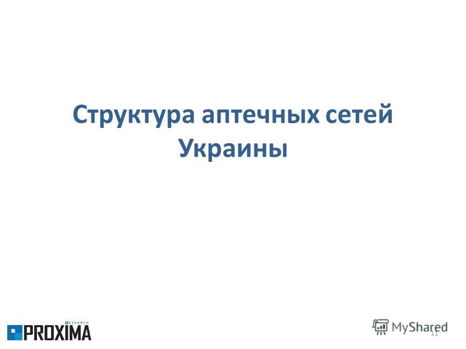 11 Структура аптечных сетей Украины