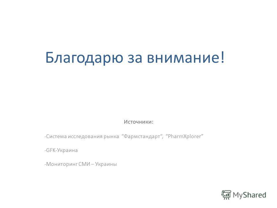 Благодарю за внимание! Источники: -Система исследования рынка Фармстандарт, PharmXplorer -GFK-Украина -Мониторинг СМИ – Украины