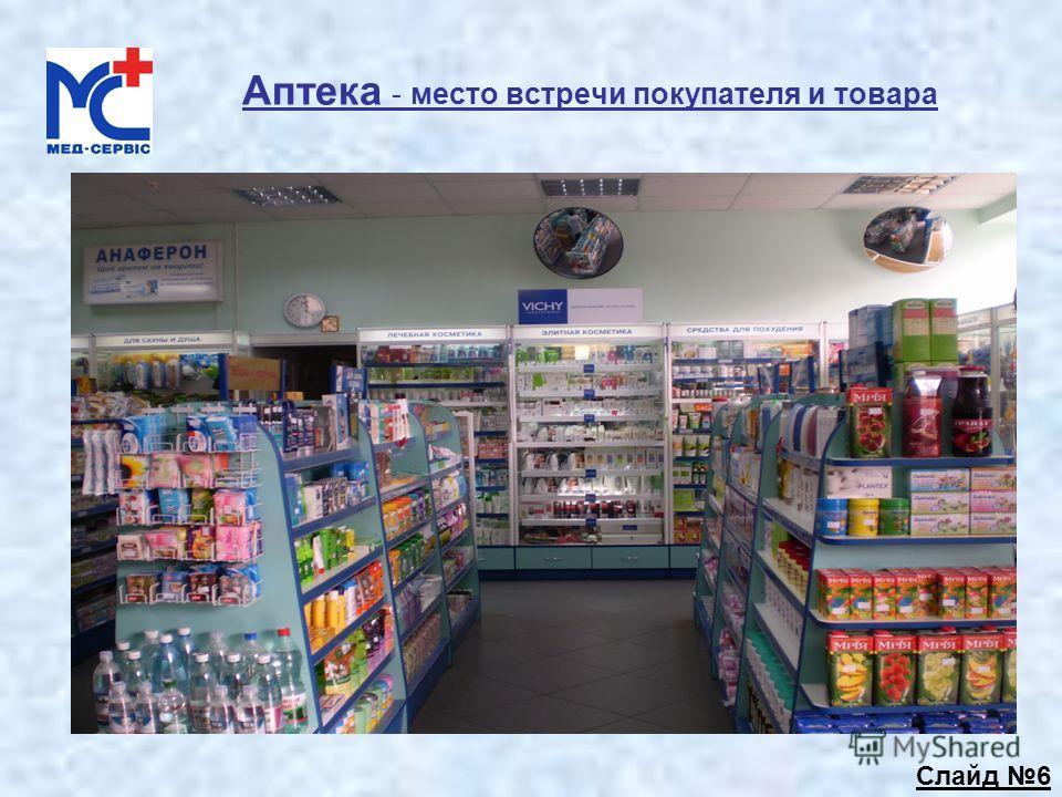 Аптека - место встречи покупателя и товара Слайд 6