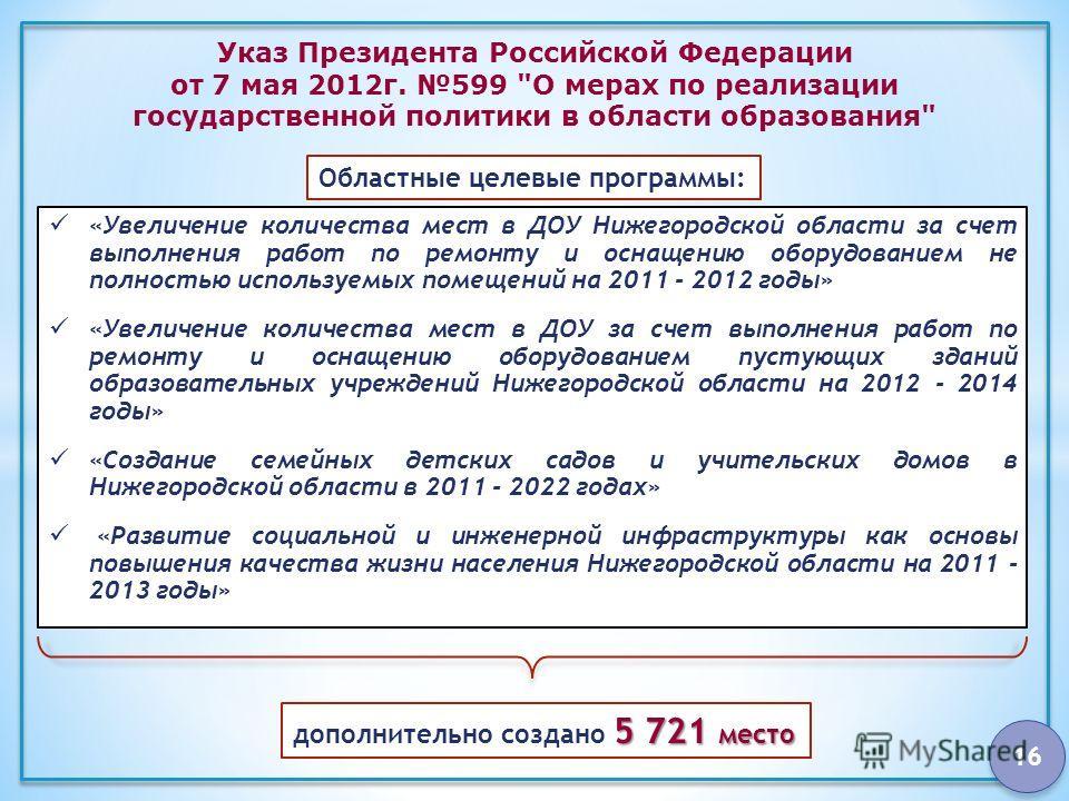16 Указ Президента Российской Федерации от 7 мая 2012г. 599
