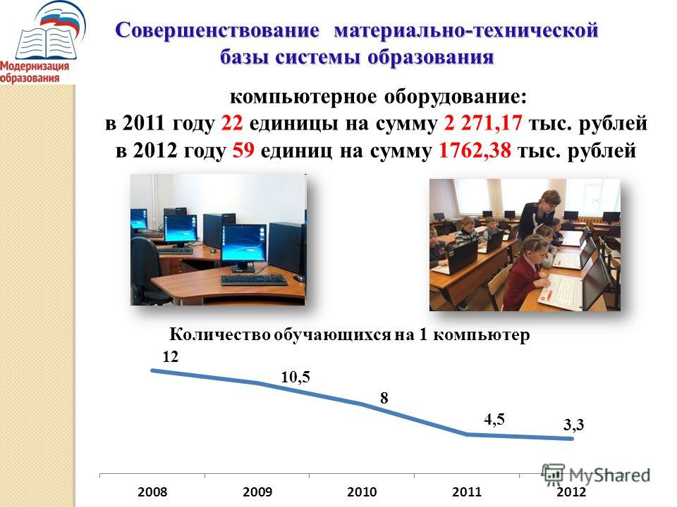 компьютерное оборудование: в 2011 году 22 единицы на сумму 2 271,17 тыс. рублей в 2012 году 59 единиц на сумму 1762,38 тыс. рублей Совершенствование материально-технической базы системы образования