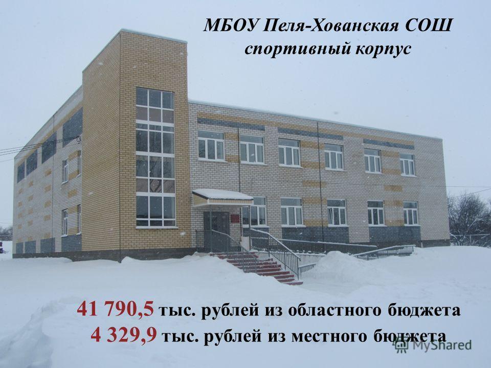 41 790,5 тыс. рублей из областного бюджета 4 329,9 тыс. рублей из местного бюджета МБОУ Пеля-Хованская СОШ спортивный корпус