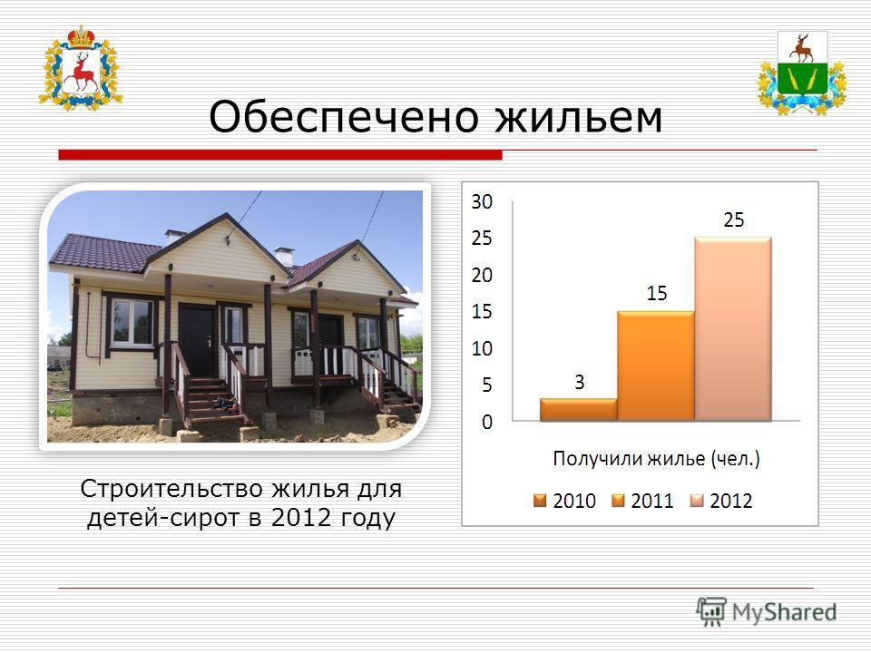 Обеспечено жильем Строительство жилья для детей-сирот в 2012 году