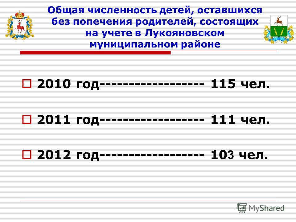 Общая численность детей, оставшихся без попечения родителей, состоящих на учете в Лукояновском муниципальном районе 2010 год------------------ 115 чел. 2011 год------------------ 111 чел. 2012 год------------------ 10 3 чел.