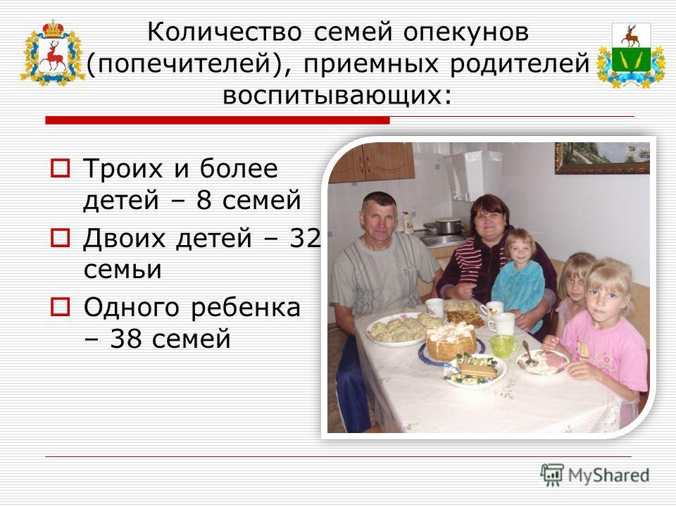 Количество семей опекунов (попечителей), приемных родителей воспитывающих: Троих и более детей – 8 семей Двоих детей – 32 семьи Одного ребенка – 38 семей