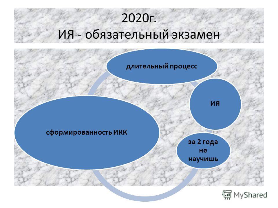 2020г. ИЯ - обязательный экзамен ИЯ длительный процесс за 2 года не научишь сформированность ИКК