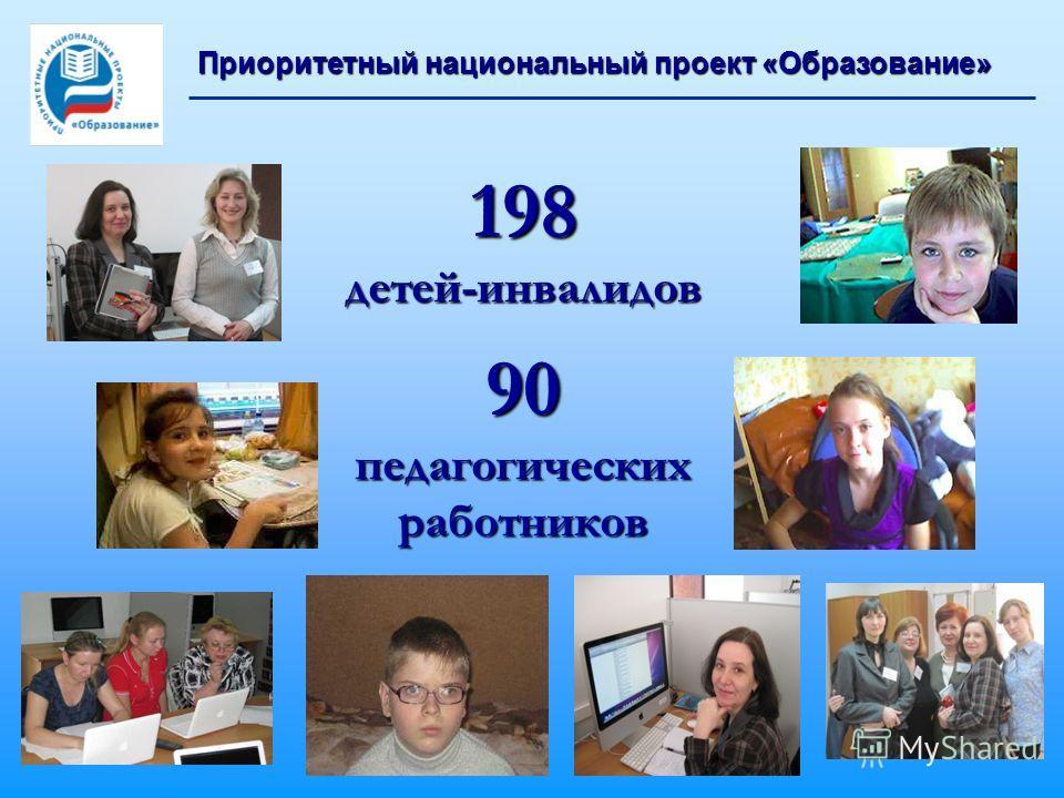 198детей-инвалидов90 педагогических работников Приоритетный национальный проект «Образование»
