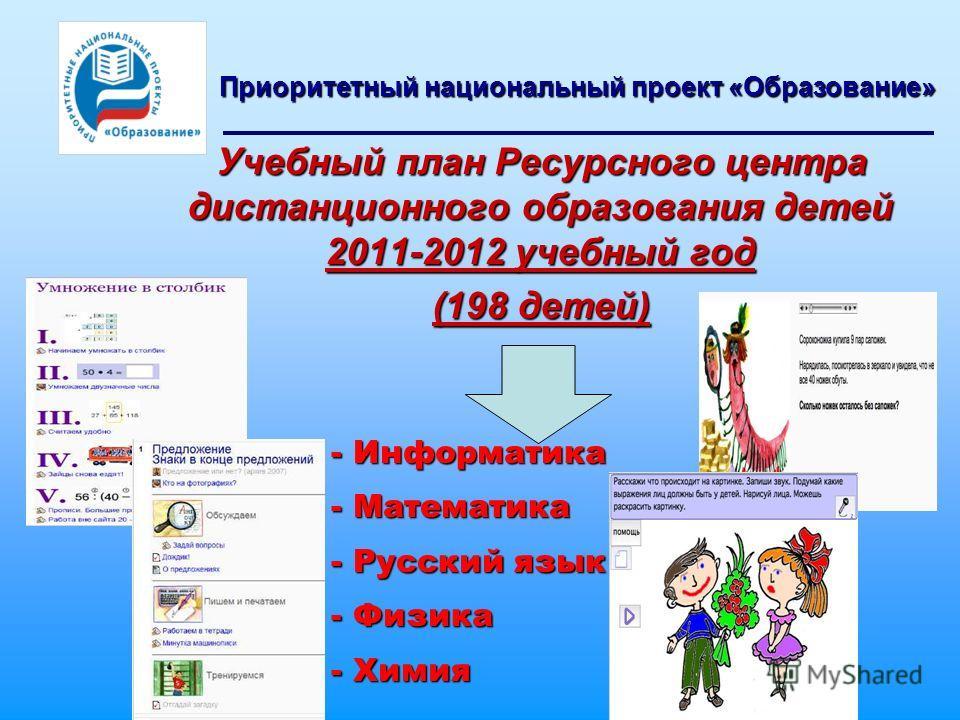 Учебный план Ресурсного центра дистанционного образования детей 2011-2012 учебный год (198 детей) Приоритетный национальный проект «Образование» - Информатика - Математика - Русский язык - Физика - Химия